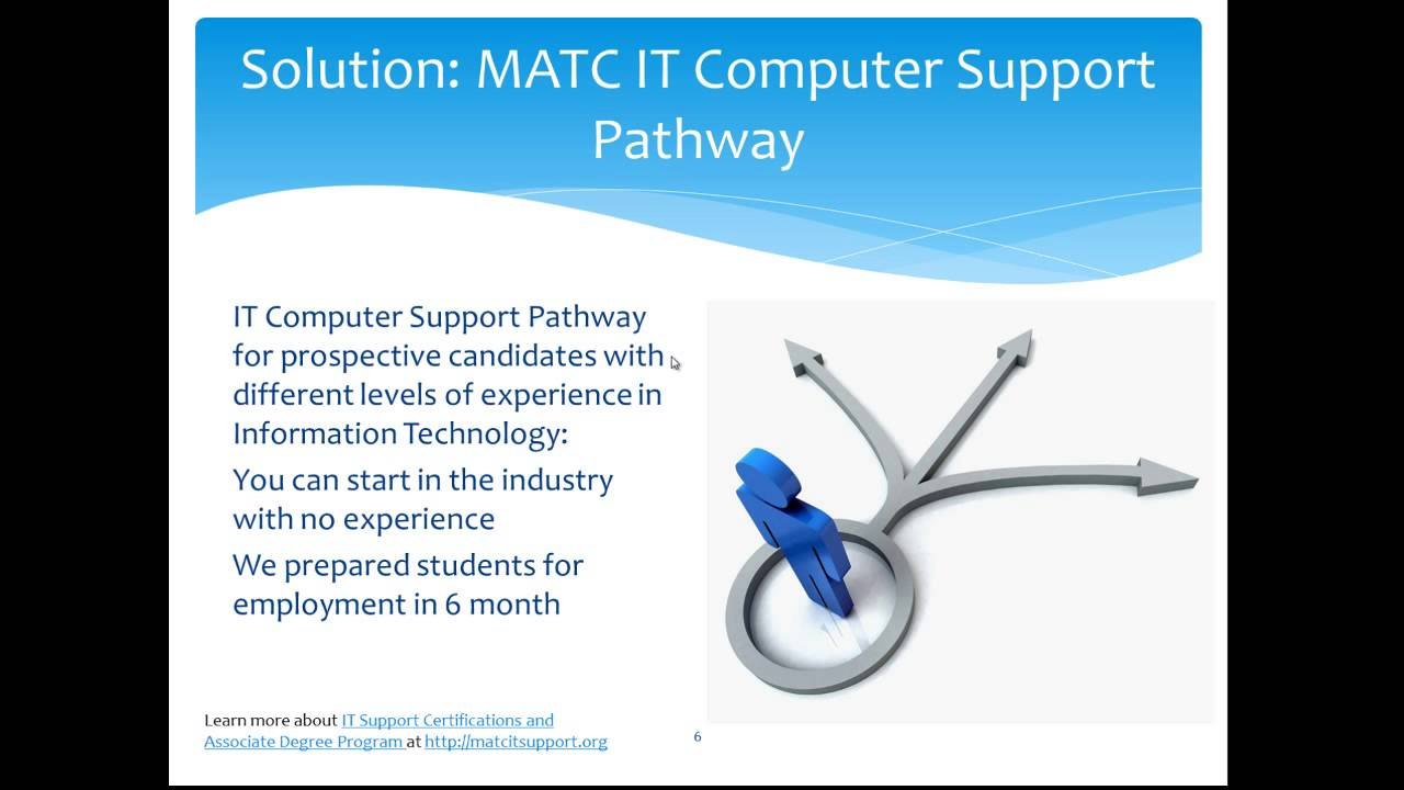 Matc Information Technology Earn It Support Certificate Technical