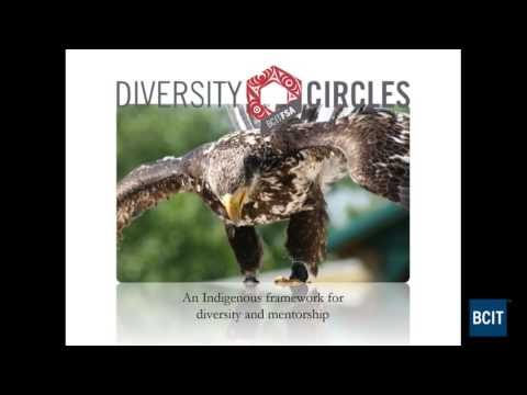 Diversity Circles: An Indigenous Framework for Diversity and