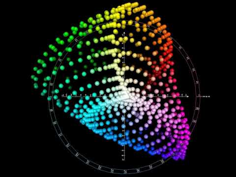 CIELAB color space | Wikipedia audio article