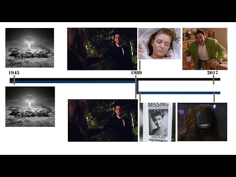 Twin Peaks - Trying to understand the different timelines