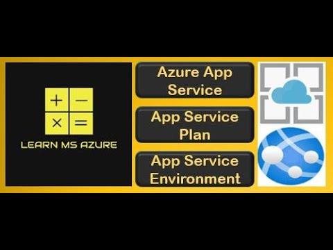 What is Azure App Service, App Service Plans and App service Environment?