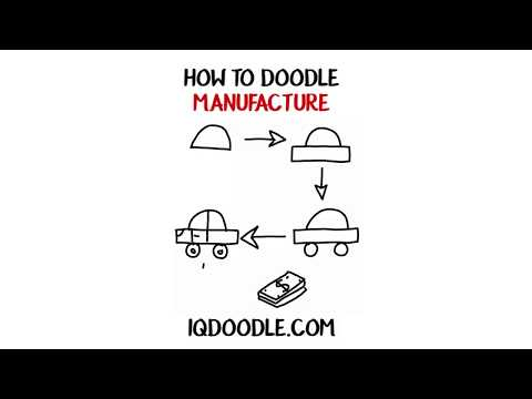 How to Draw Manufacture (drawing tips)
