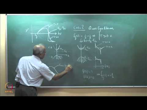 Mod-01 Lec-21 The Semiconductor (Laser) Amplifier