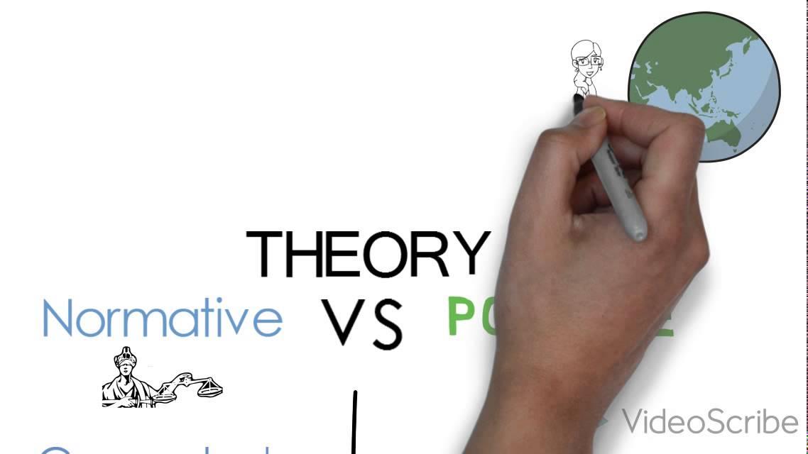 positive vs normative