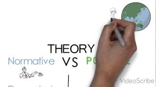 ACC320/acc620 Topic 1 positive vs normative