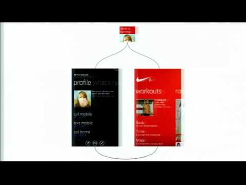 Phone & Web UX Tour Belgium Microsoft Design  Metro, Multiscreen Experiences, Kinect and the Future