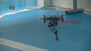 A multilayer control for multirotor UAVs equipped with a servo robot arm