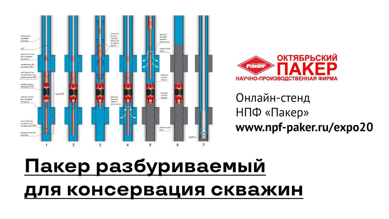 Видео презентация - Пакер разбуриваемый для консервации скважин — ПРЗ