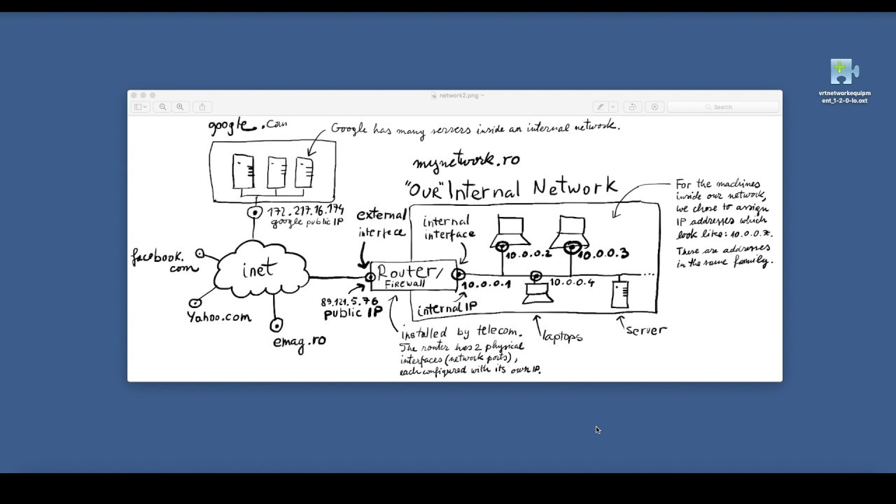 Libre Office - Drawing a Network Diagram Tutorial on