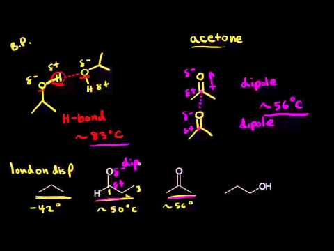 Physical properties of aldehydes and ketones | Organic chemistry | Khan Academy