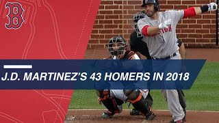 J.D. Martinez's 43 homers for Red Sox in 2018