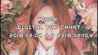K-POP gaon Digital Chart - top 10 Chart