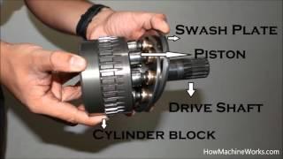 Bơm thủy lực piston là gì?, Máy bơm thủy lực piston là gì?
