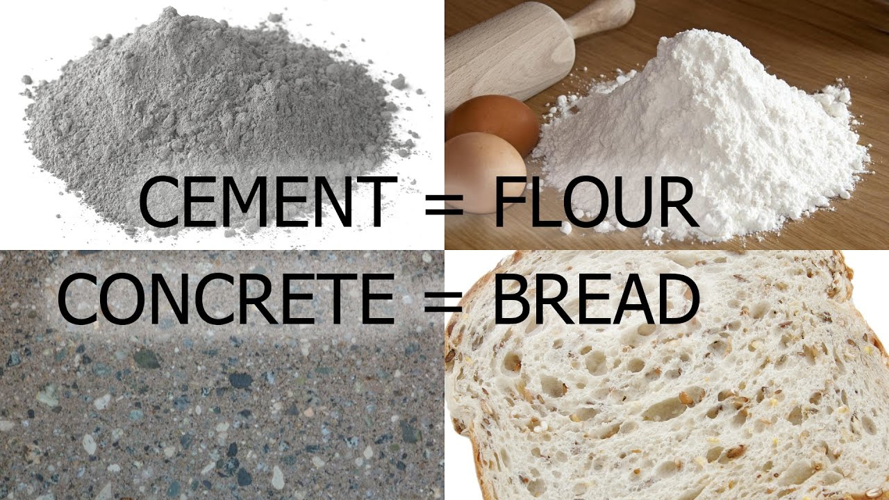 Cement vs. Concrete - YouTube