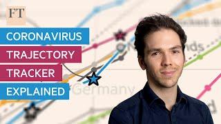 Coronavirus trajectory tracker explained | FT