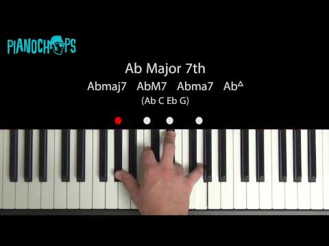 Abm7 Piano Chord Worshipchords