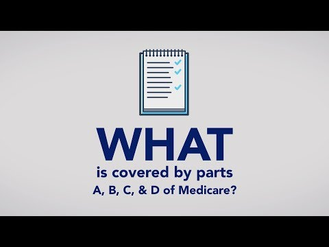 What is covered by parts A, B, C, & D of Medicare?