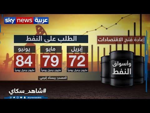 عالم الطاقة| تحسن الطلب العالمي على النفط مع إعادة فتح الاقتصادات  - 15:59-2020 / 6 / 5