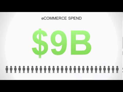10 Stats You Should Know About E-Commerce in the Middle East
