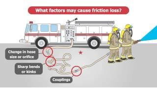 Friction Loss Interactive