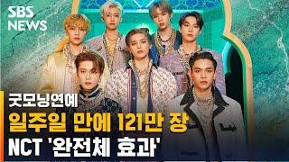 NCT 새 앨범, 일주일 만에 121만 장 팔려..완전…
