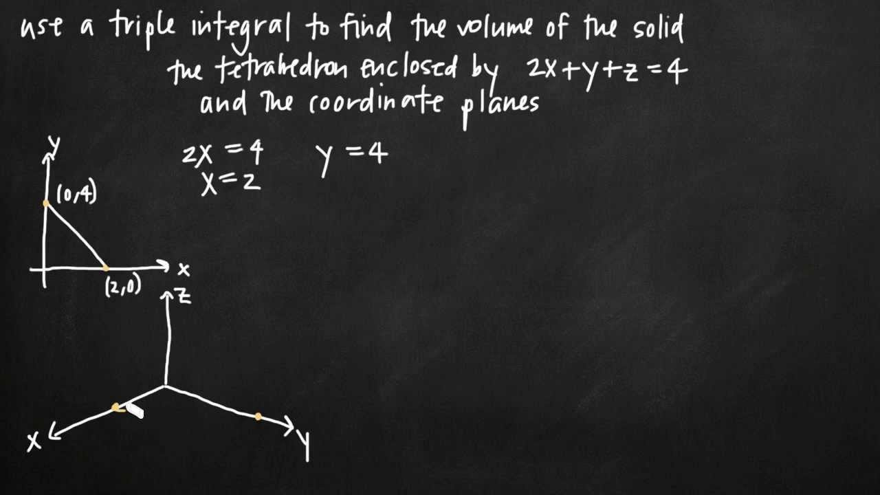 Triple Integrals To Find Volume Of The Solid (kristakingmath)