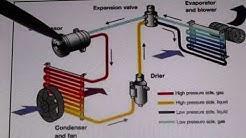 Rautalankamalli Auton Ilmastointilaitteesta