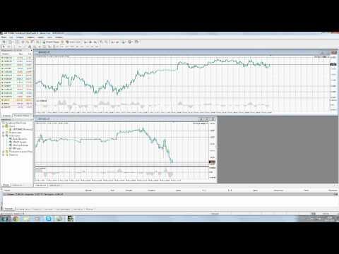 Советник форекс иалан 1.6 установка видео программа для тренировок на форекс