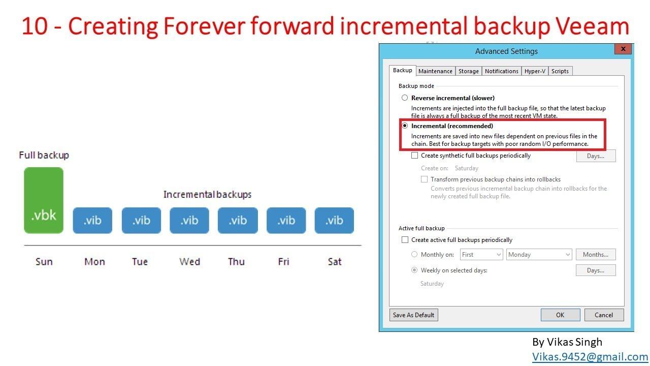 Veeam Advance Training   10 - Creating Forever forward incremental backup  Veeam