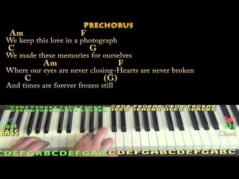 Photograph (Ed Sheeran) Piano Cover Lesson in C with Chords/Lyrics ...