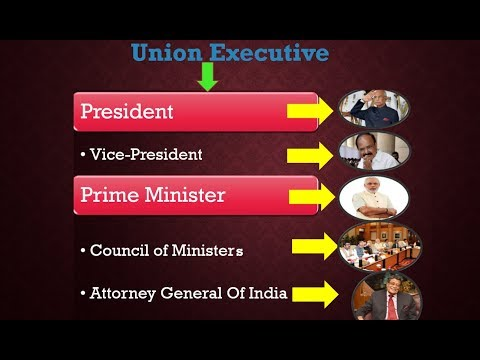 THE UNION EXECUTIVE [UPSC/SSC CGL/STATE PSC/ NDA/CDS/OTHER GOVERNMENT EXAMS]