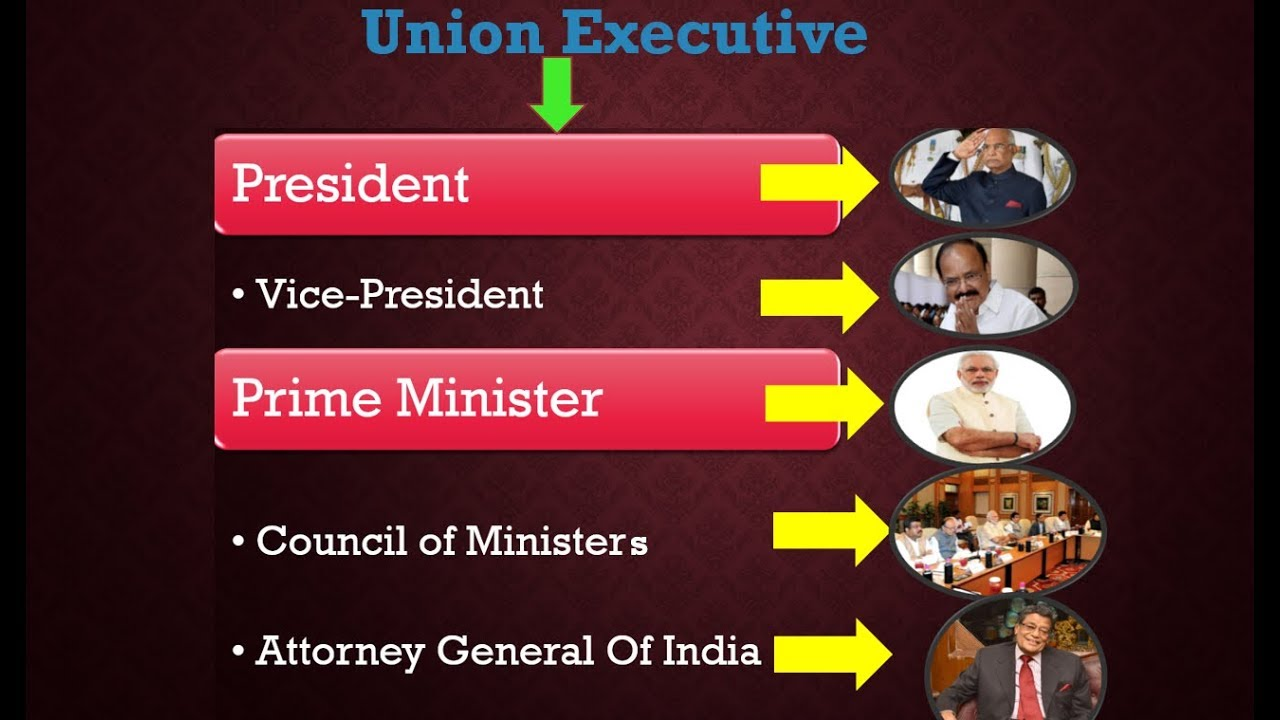 executive head of state in india