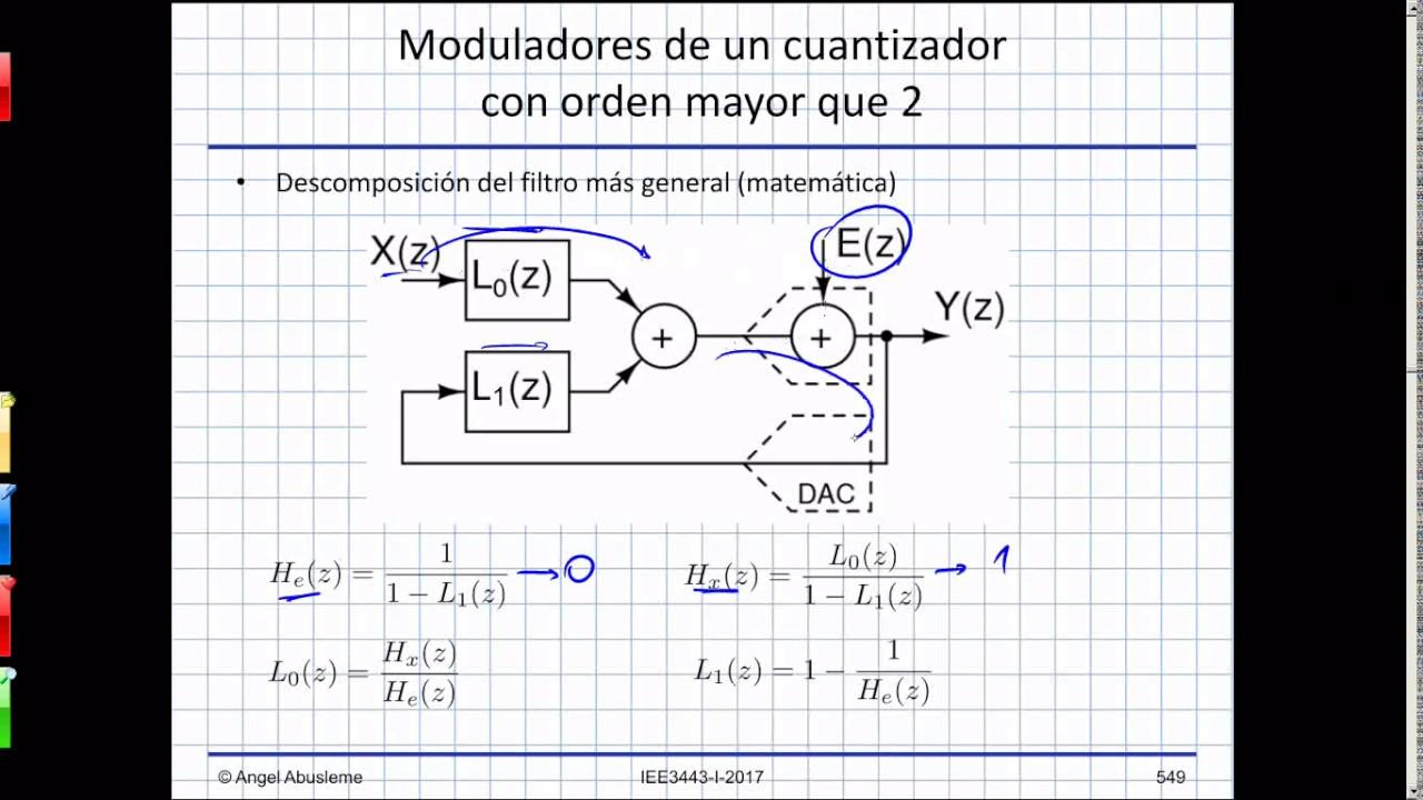 C21 - Arquitecturas de ADCs con modulador sigma delta de orden mayor