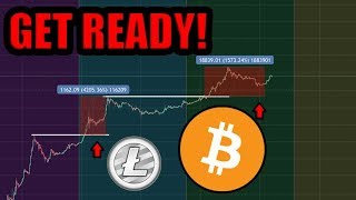 NEWS FLASH: What is Happening With Litecoin Will Happen With Bitcoin x 100? Are You Ready?