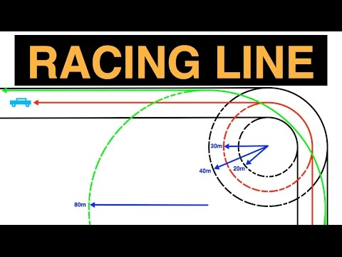 The Racing Line Hitting The Apex Explained