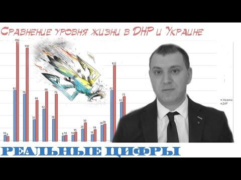 Сравнение уровня жизни в ДНР и Украине