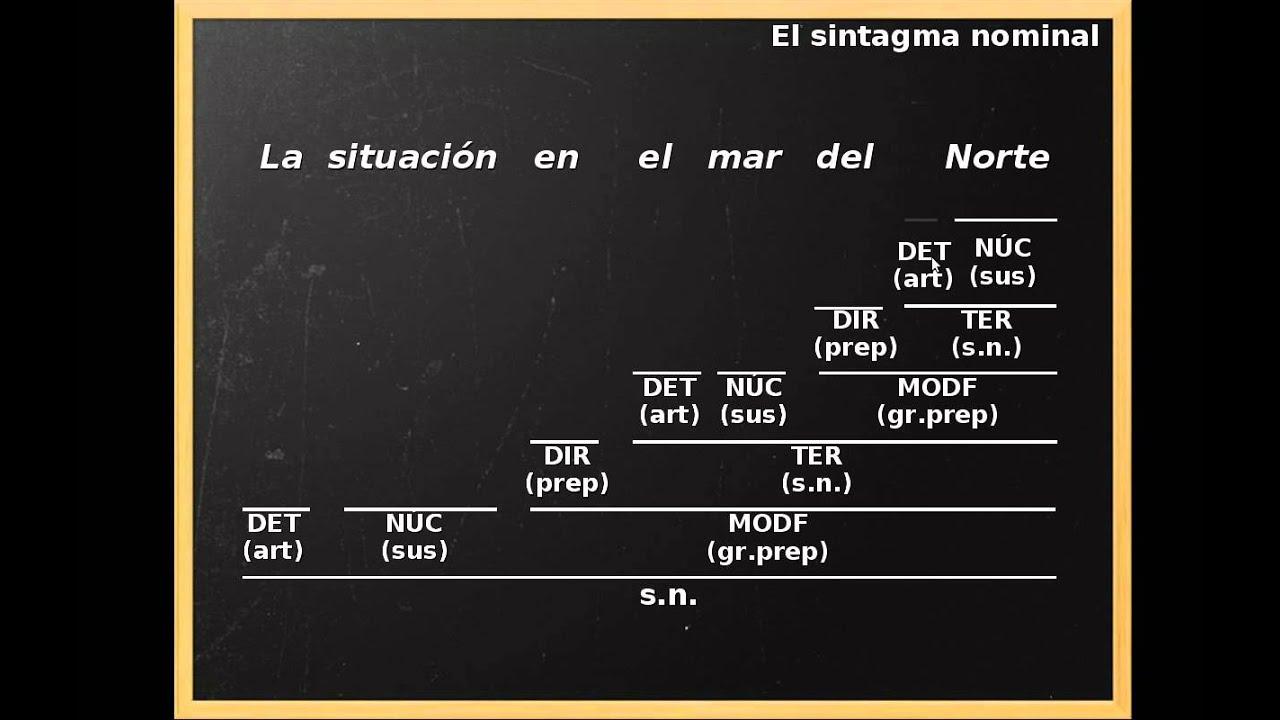 analisis sintactico pdf ejercicios