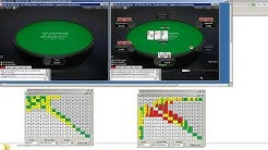 Advisor poker software. Preflop charts, postflop solver.