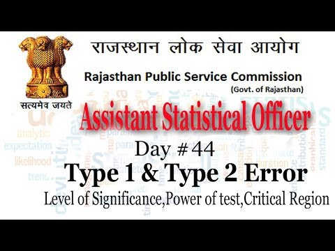 Type 1 & Type 2 Error I Level Of Significance I Power Of Test  I Rpsc Aso Classes I Day#44