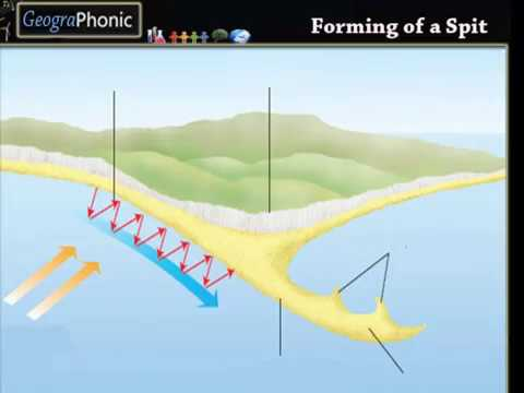 Forming Of A Spit A Coastal Formation Youtube