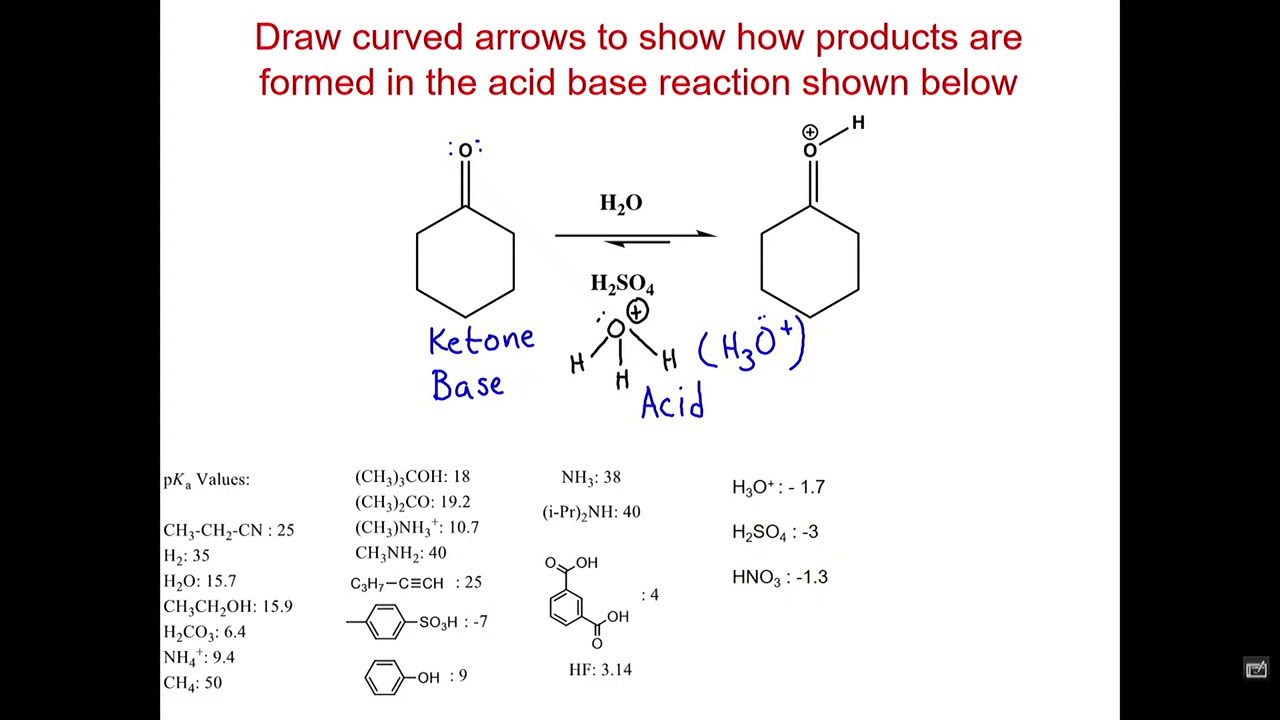 how to make nh4cl h2o