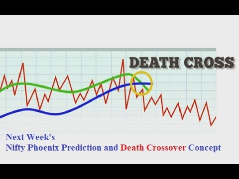 112 - Next Week's Nifty Phoenix Prediction and Death Crossov