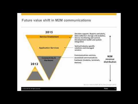 SAP webinar - Billing and Revenue Innovation Management