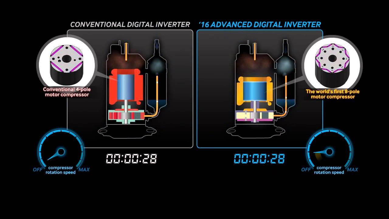 Advanced Digital Inverter Technology Youtube