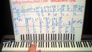 Piano Lesson The Way You Look Tonight Sinatra Tutorial