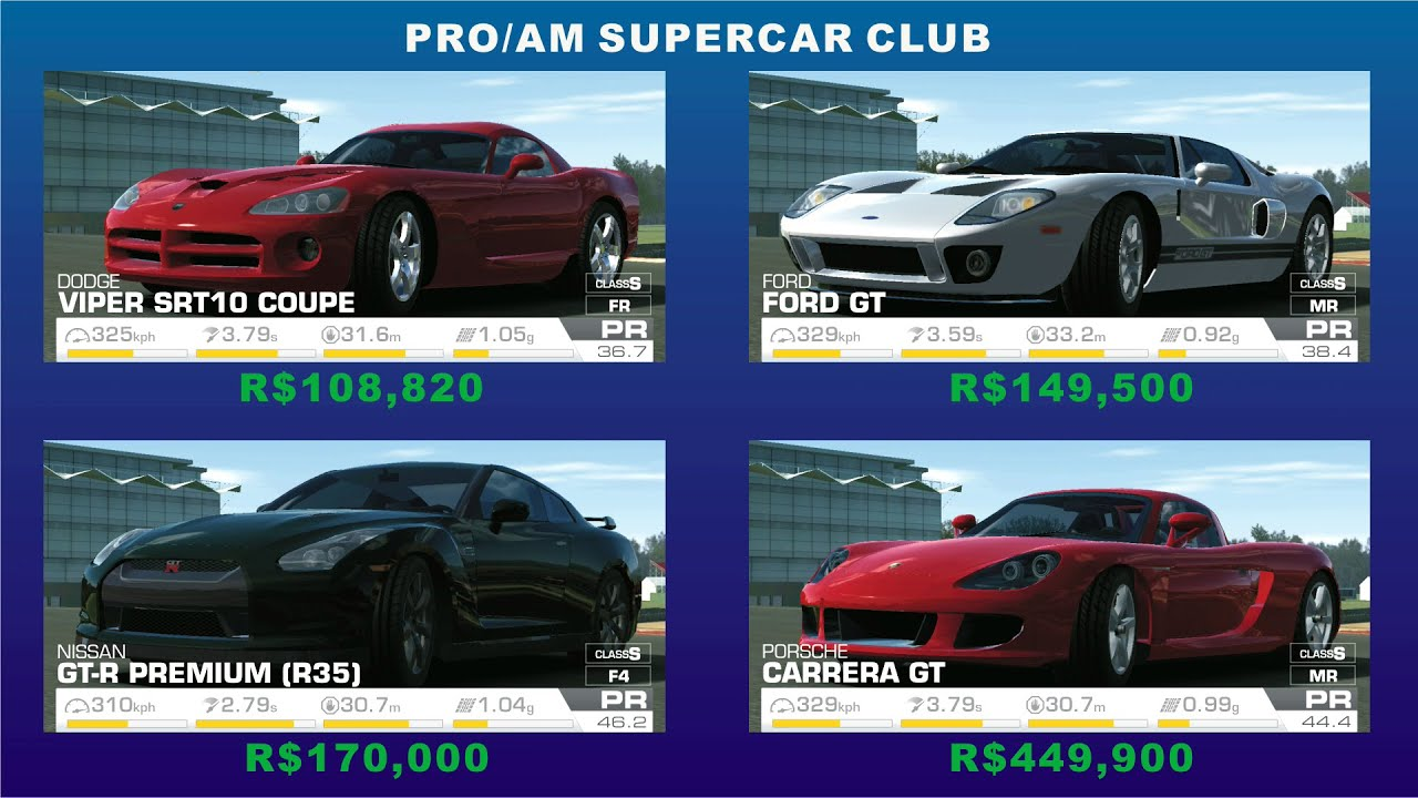 Nissan Gtr Prices 2015 Nissan Gtr Specs 2018 Car Reviews