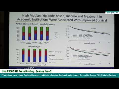 Private Insurance, Higher Regional Incomes, & Certain Practice Settings  Predict Longer Survival