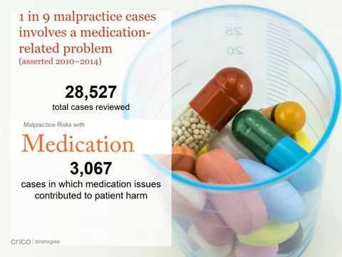 pharmacy malpractice case studies