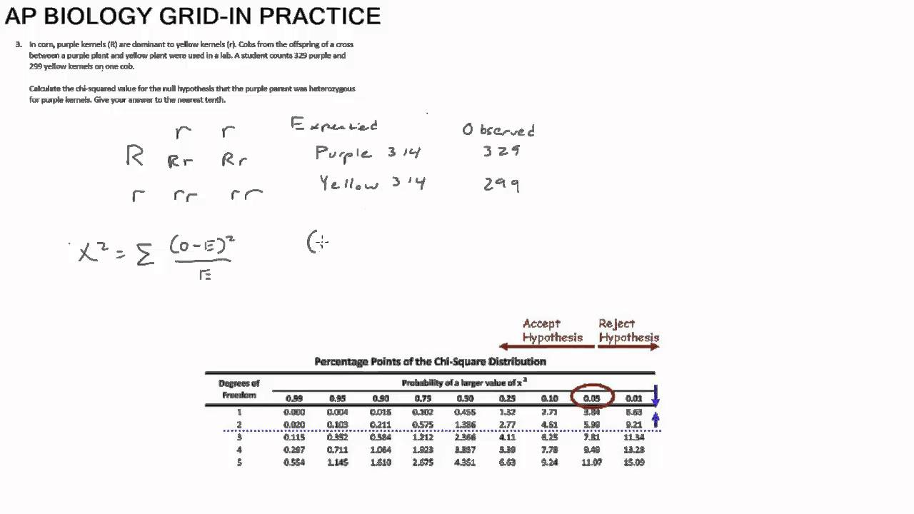Ap biology sample questions.
