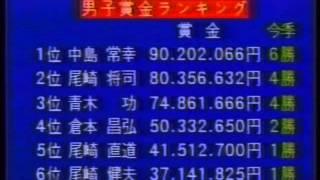 1986年12月スポーツ情報 大京オープンゴルフ1日 ゴルフ賞金ランキング